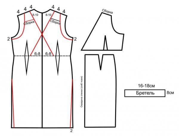 Выкройка свадебного платья в греческом стиле