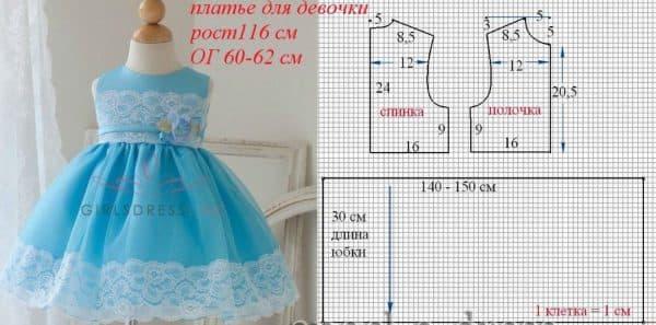 Выкпрйка праздничного платья для девочки