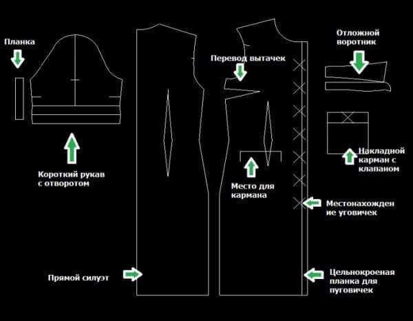 Выкройка платья-рубашки