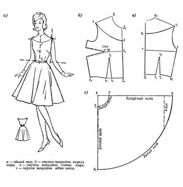 Выкройка платья для мамы